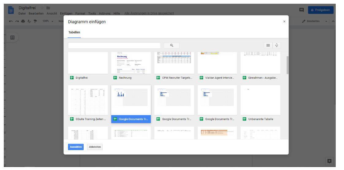 Übersicht Google Tabellen Digitalfrei