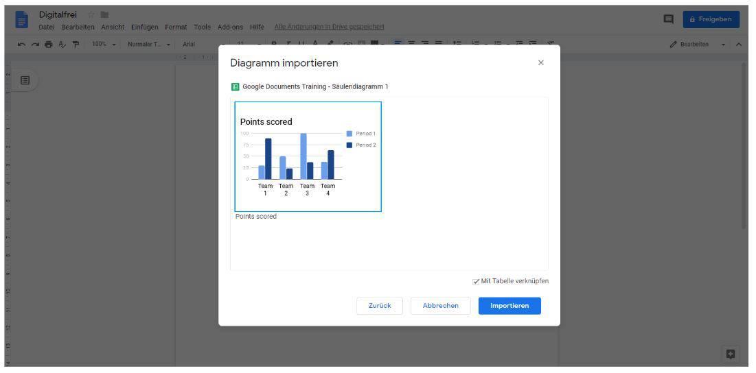 Bestätigung Google Tabellen Digitalfrei